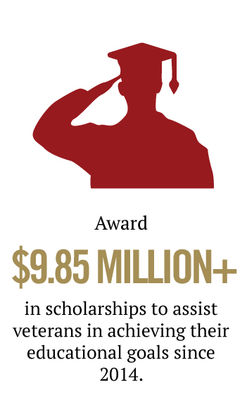 student veterans award millions in student veteran college scholarships